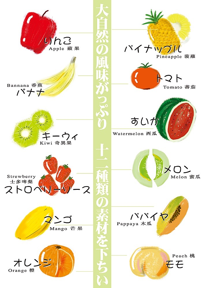 Japanese Fruit Pudding Poster Ads 02
