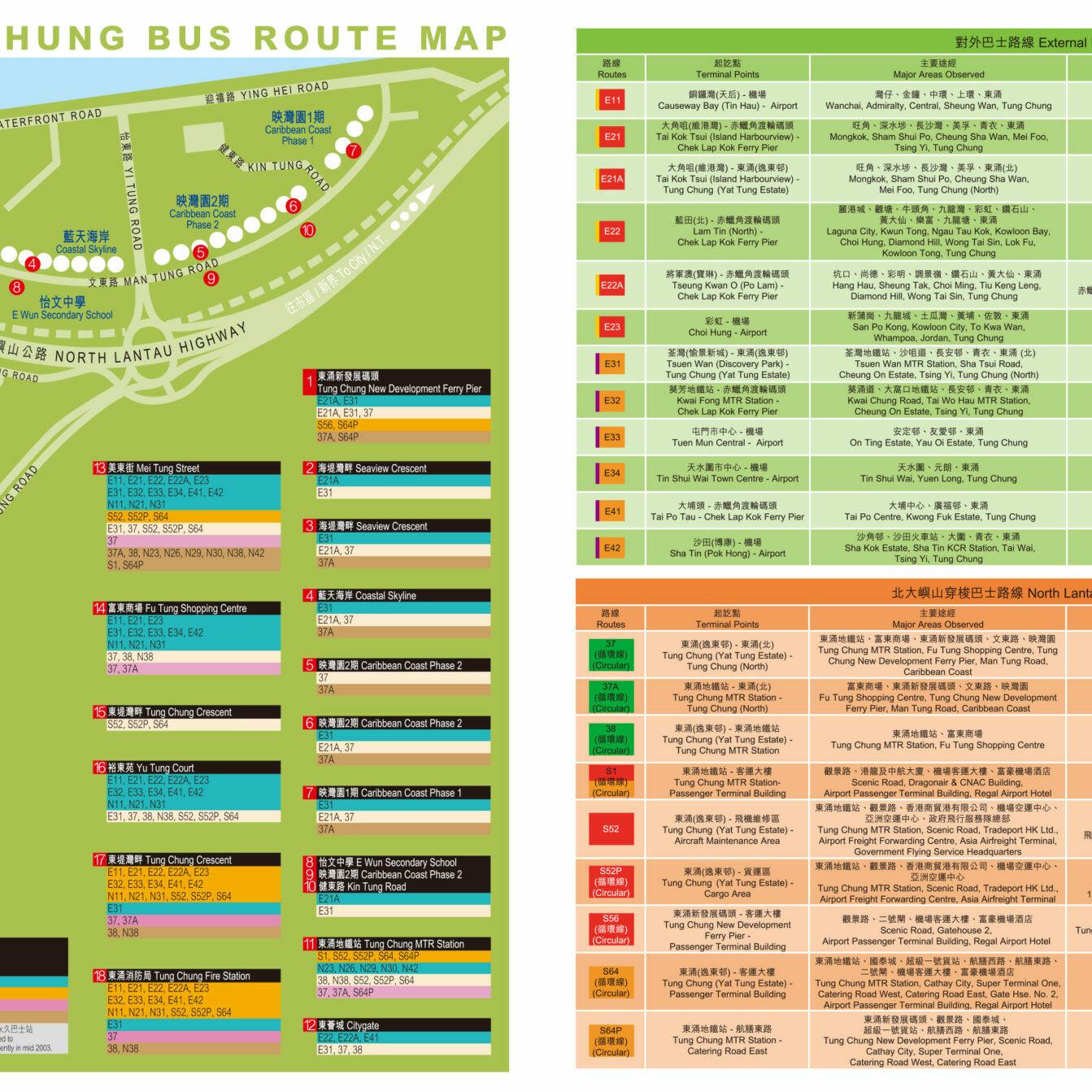 Longwin North Lantau Info Guide 02