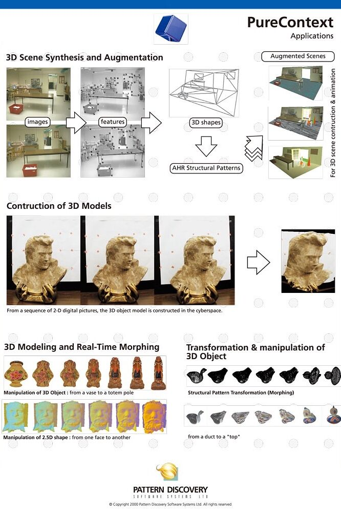 Pattern Discovery Info Set 05