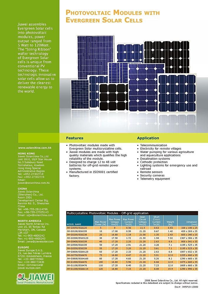 Solar System Info Set 02