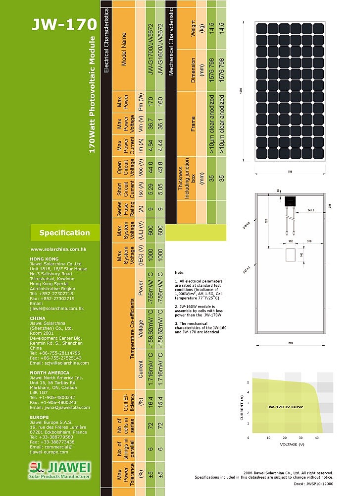 Solar System Info Set 05