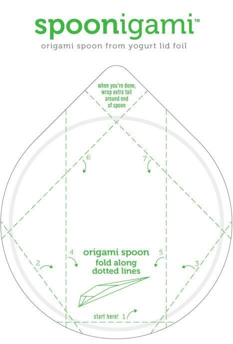 spoonliddiagram-01